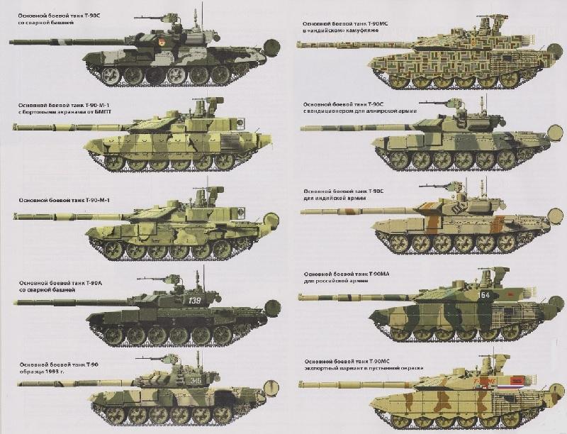 Модификации танков Т-90