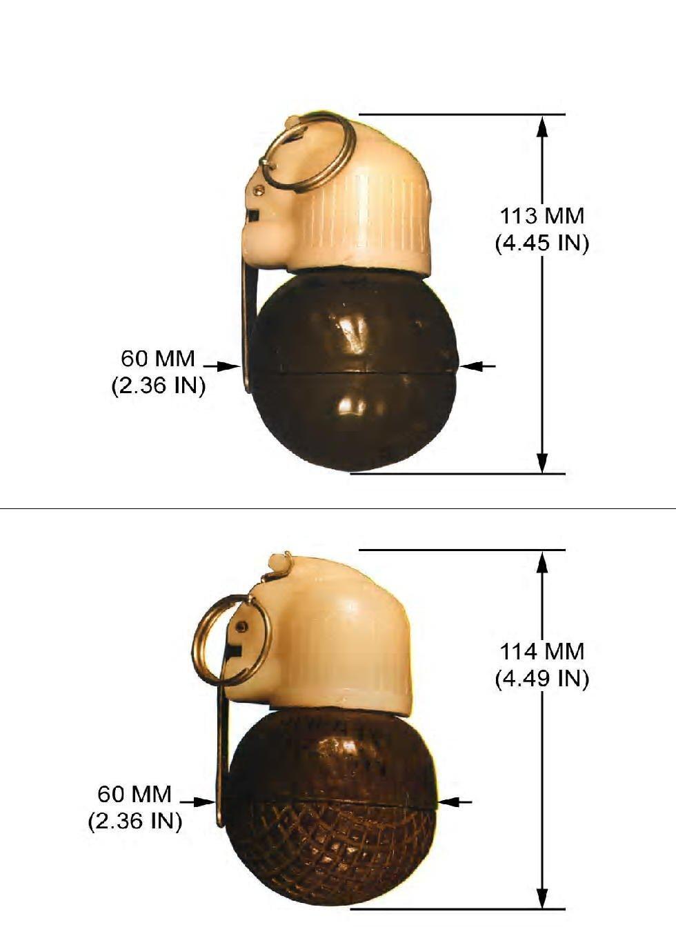 Размеры гранаты