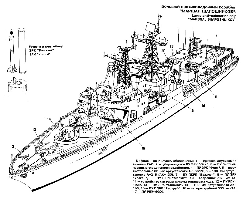 Схема фрегата