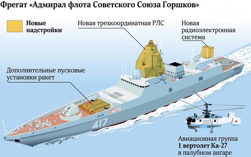 """Схема корабля """"Адмирал Горшков"""""""