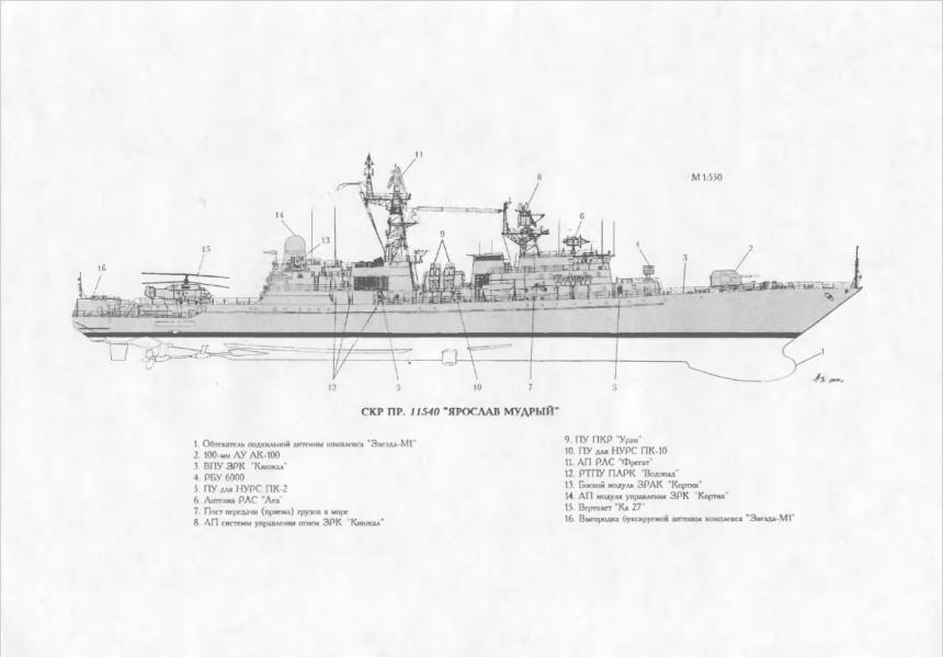 Вооружение кораблей проекта 11540