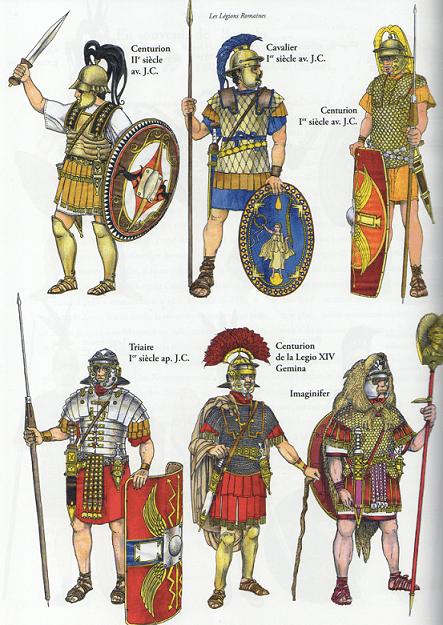 Римские солдаты различных типов войск