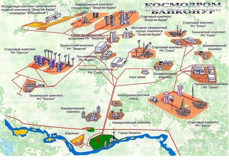 Инфраструктура Байконура