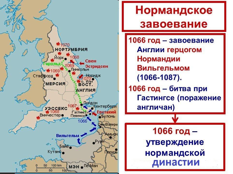 Карта завоевания Англии
