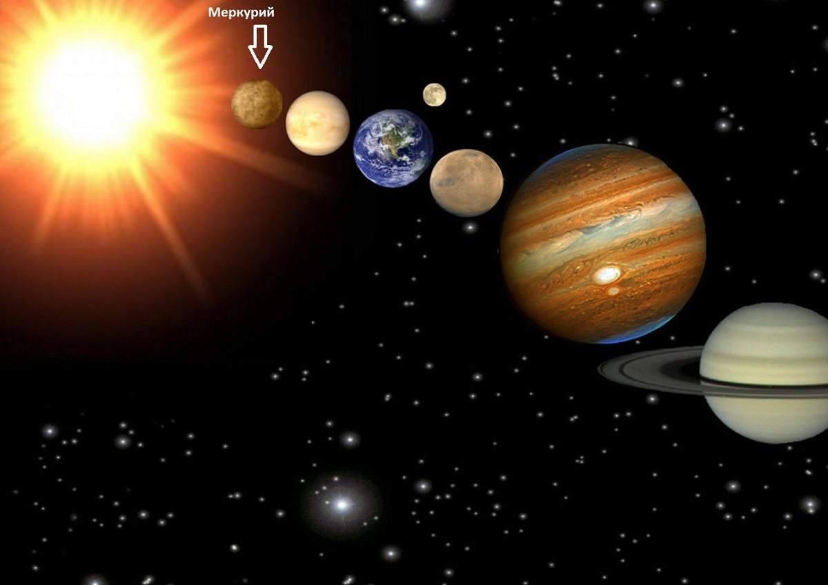 Место Меркурия в Солнечной системе