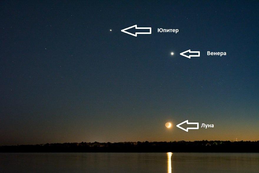 Положение Юпитера на ночном небе
