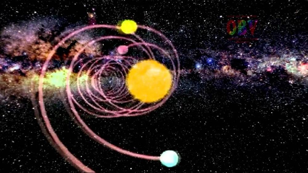 Движение планет