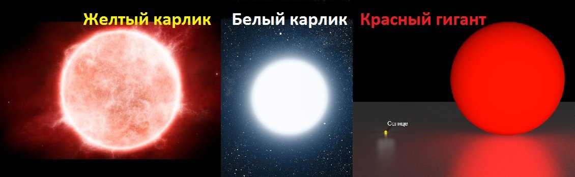 Эволюция нормальных звезд