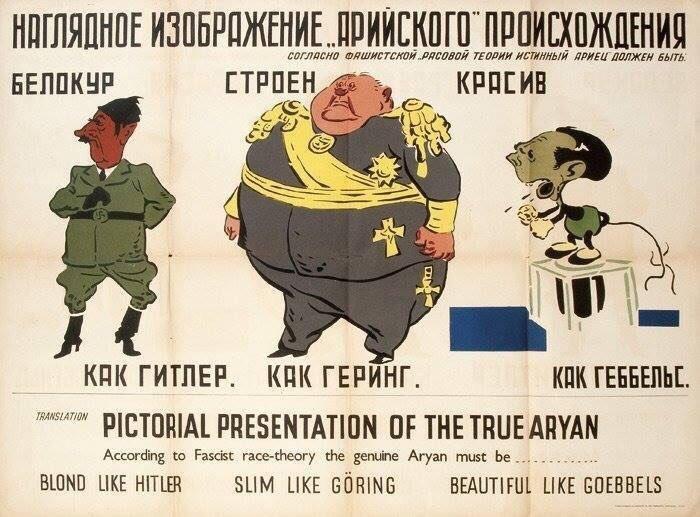 Карикатура на фашистскую расовую теорию