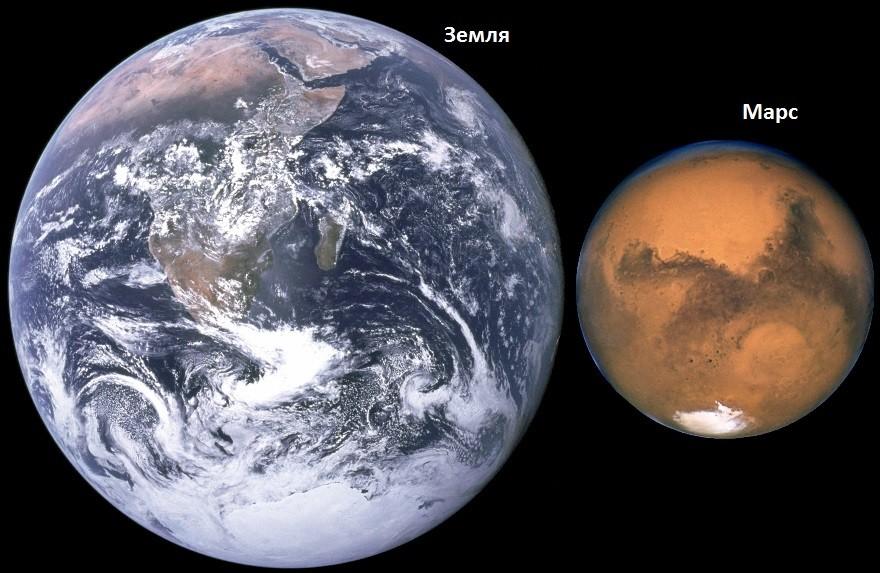 Размеры планет