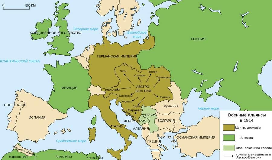 Альянсы, 1914