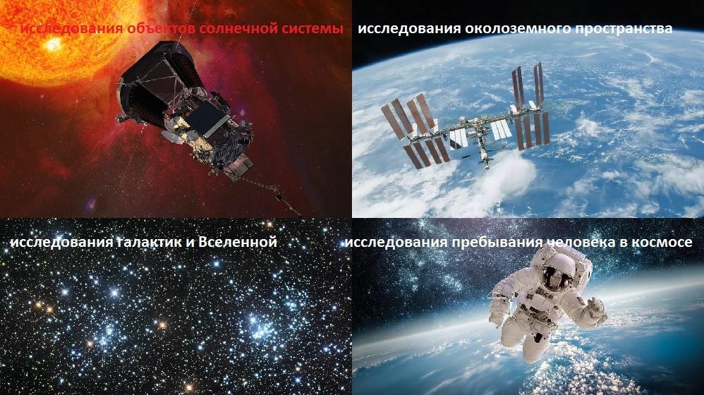 Темы исследования НАСА