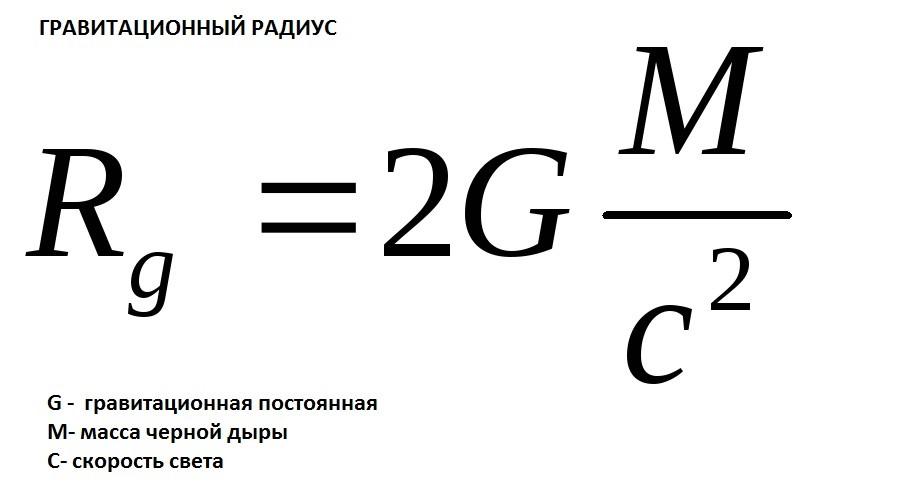 Гравитационный радиус