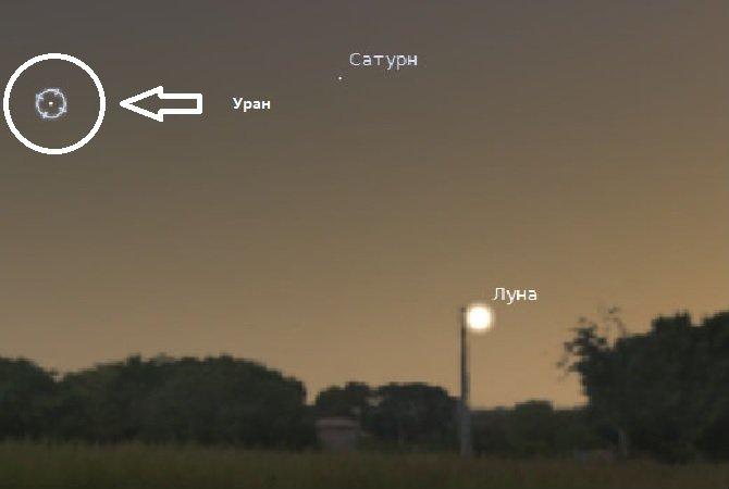 Уран в ночном небе