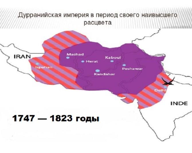 Дурранийская империя