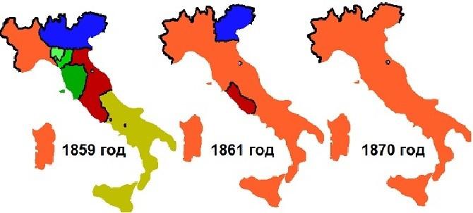 Этапы объединения Италии