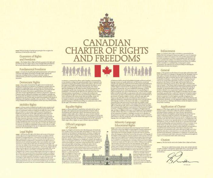 Конституционный Акт о Канаде
