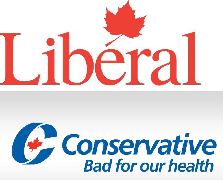 Основные партии Канады