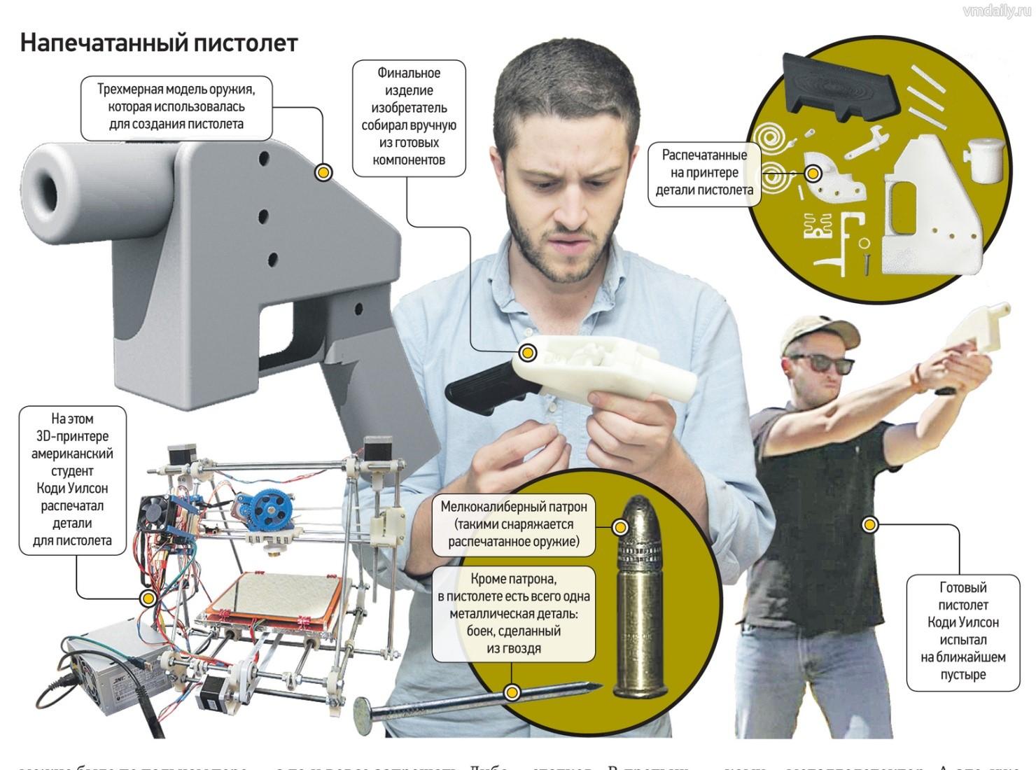 В США легализовали оружие, напечатанное на 3D-принтере
