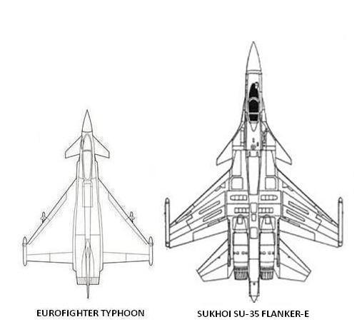Eurofighter и Су-35