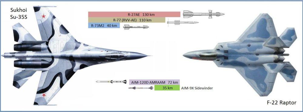 Су-25 и F-22
