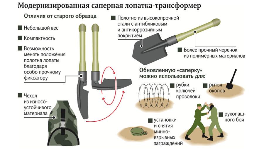 Лопатка-трансформер