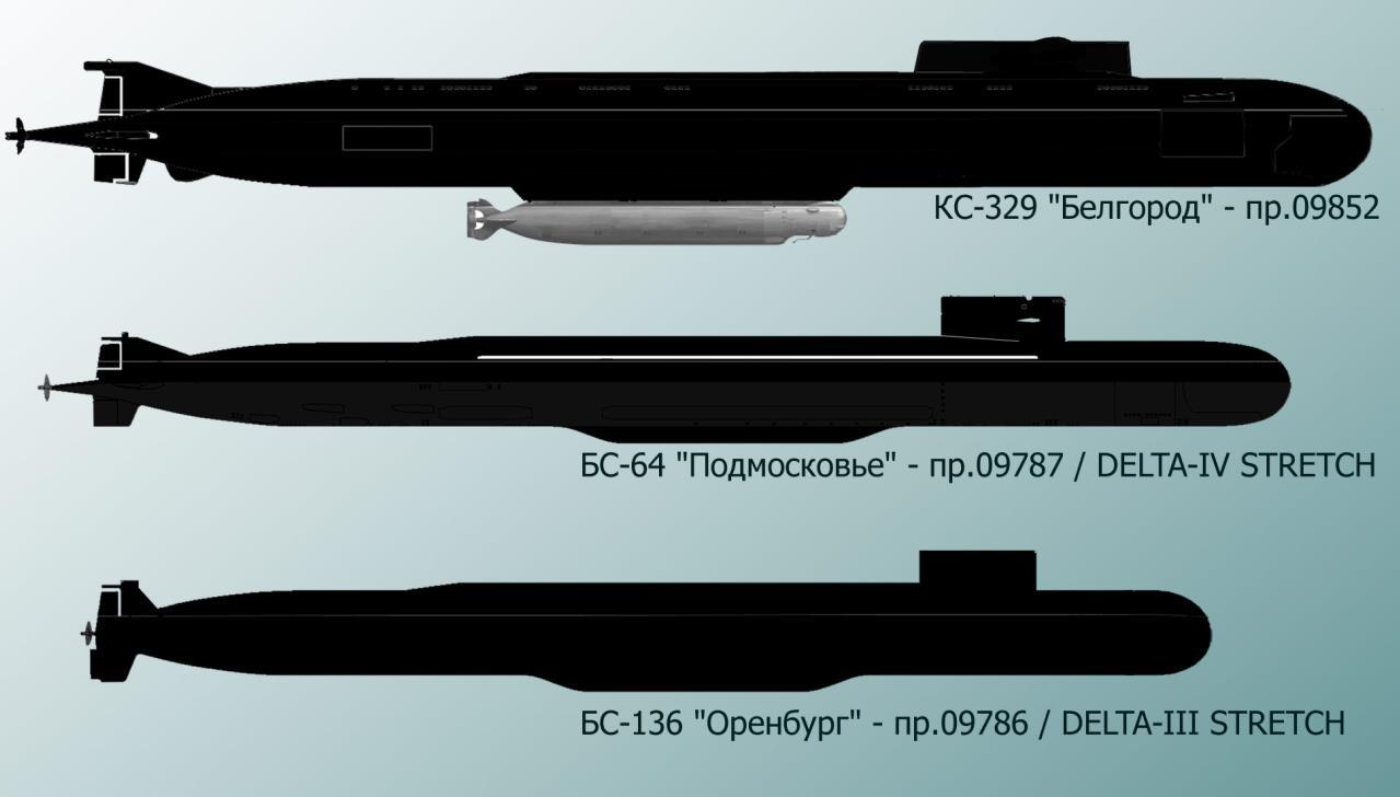 Длина субмарин