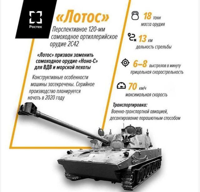 """Информация о САО """"Лотос"""""""