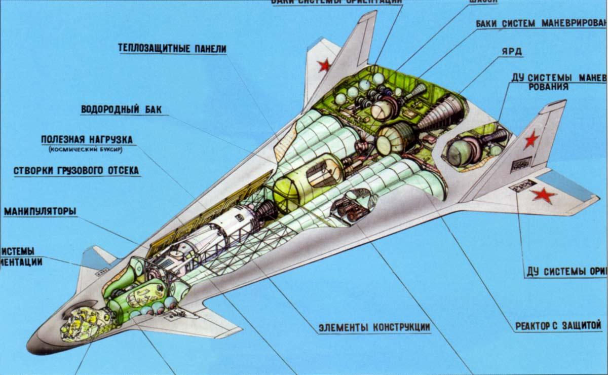 Схема М-19