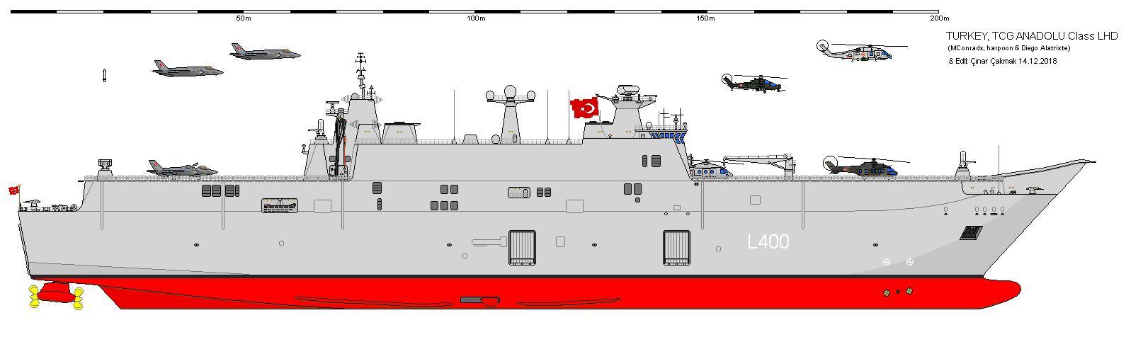 Чертеж L 400 Anadolu