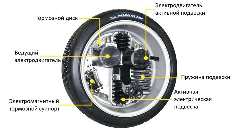 Электрический мотор-колесо