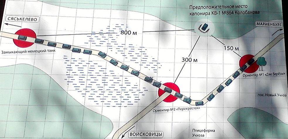 Карта боя Колобанова