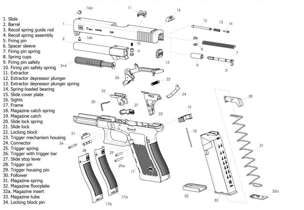 Конструкция Glock 17