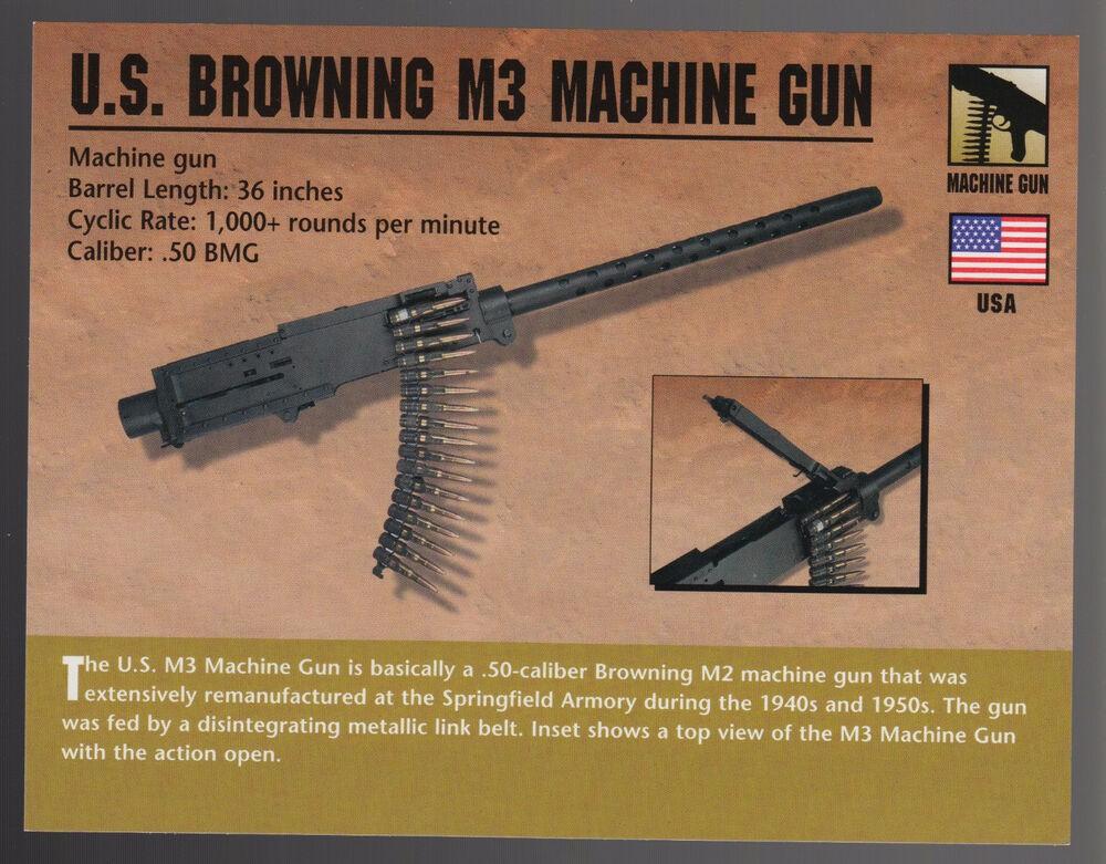 Открытка с Browning M3
