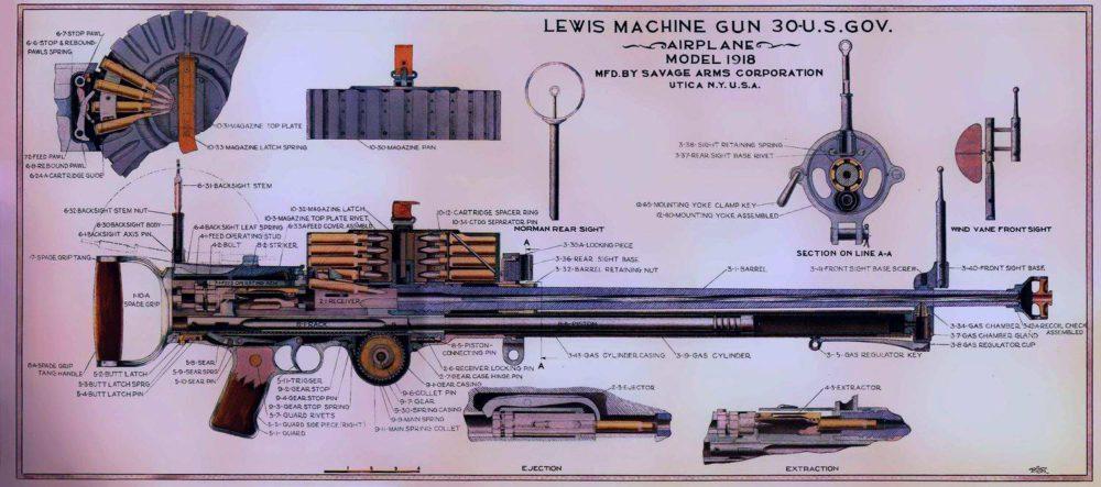 Плакат с пулемётом Льюиса