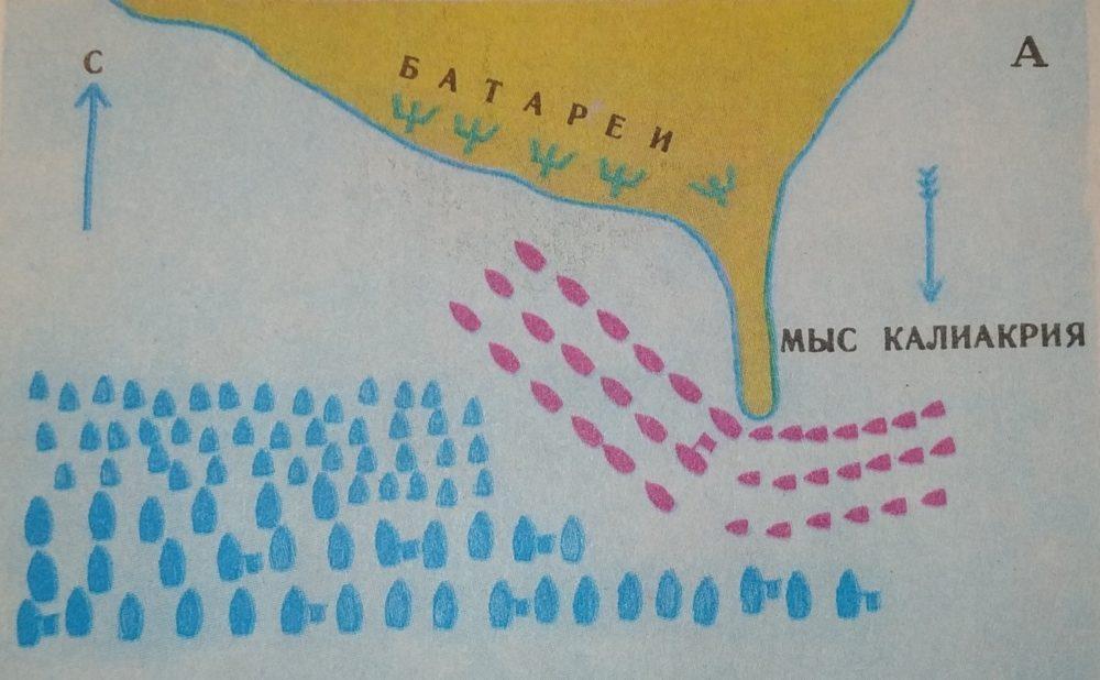 Расположение кораблей