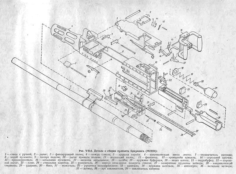Разобранный Browning M2