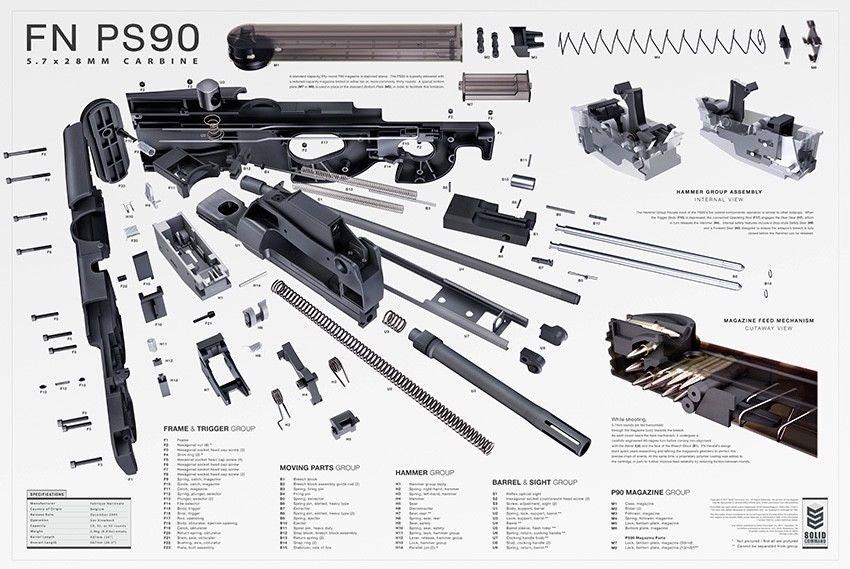 Разобранный FN P90