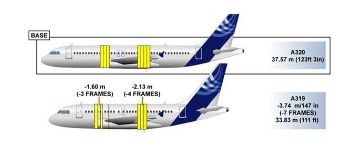 A320 и A319