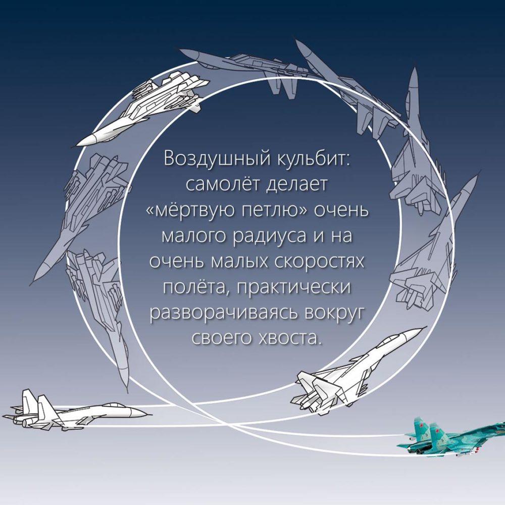 «Чакра Фролова» и Су-37