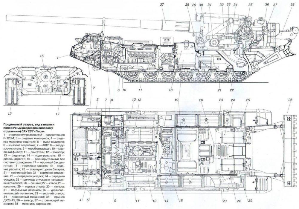 Конструкция САУ «Пион»