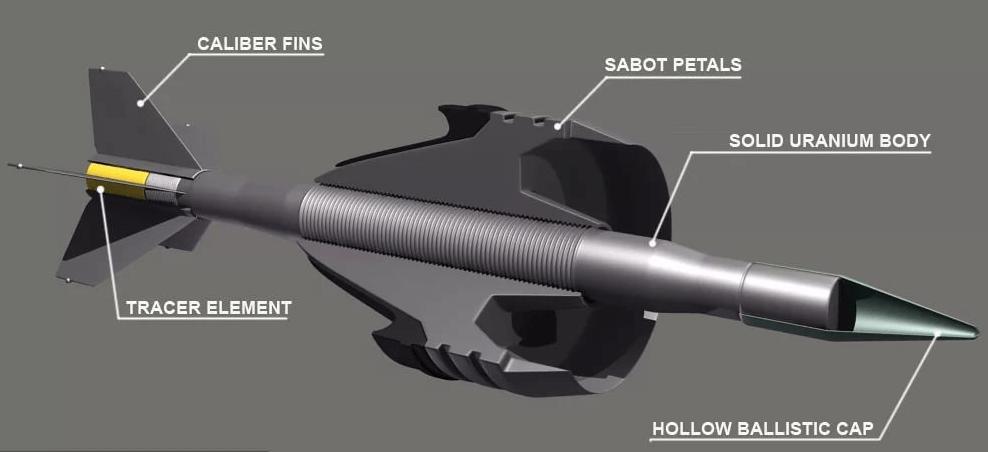 Подкалиберный снаряд