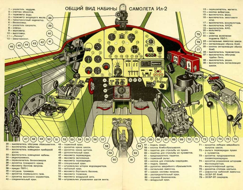 Схема кабины Ил-2