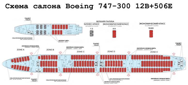 Схема салона Boeing 747-300