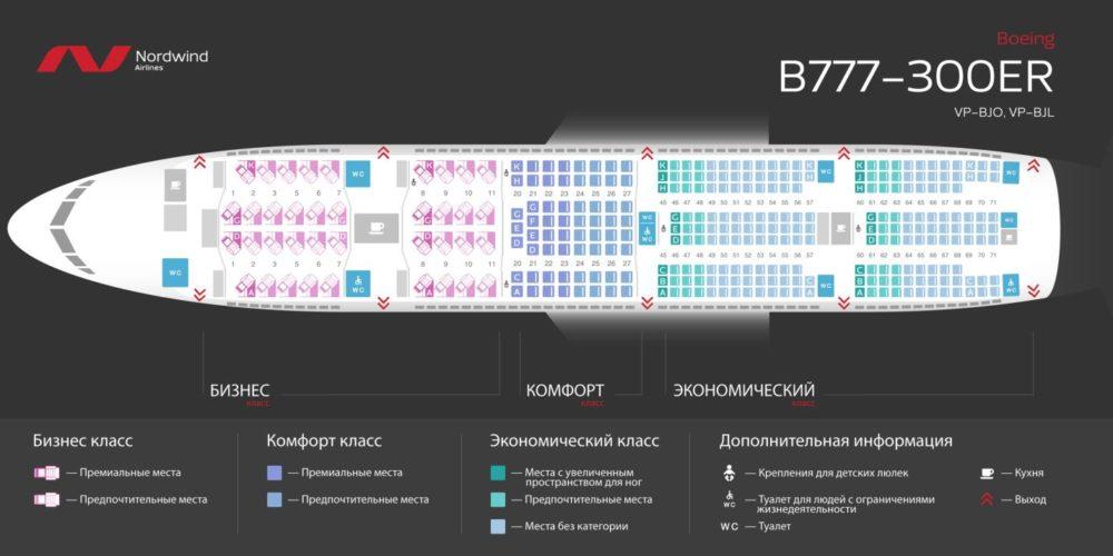 Схема салона Boeing 777-300ER «Северного ветра»