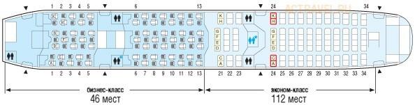 Схема салона Boeing 787
