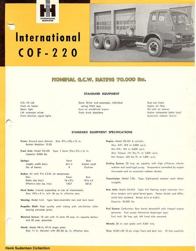 Информация об International COF-220