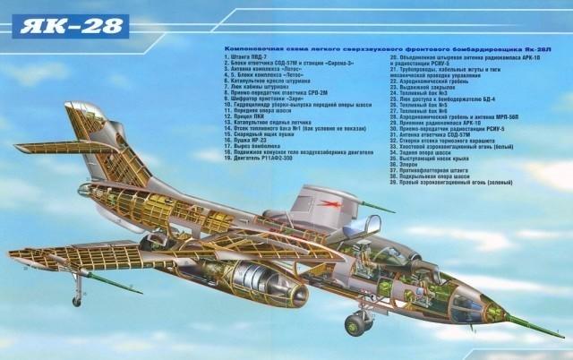 Конструкция Як-28