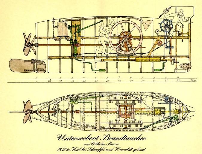 Подводная лодка Бауэра