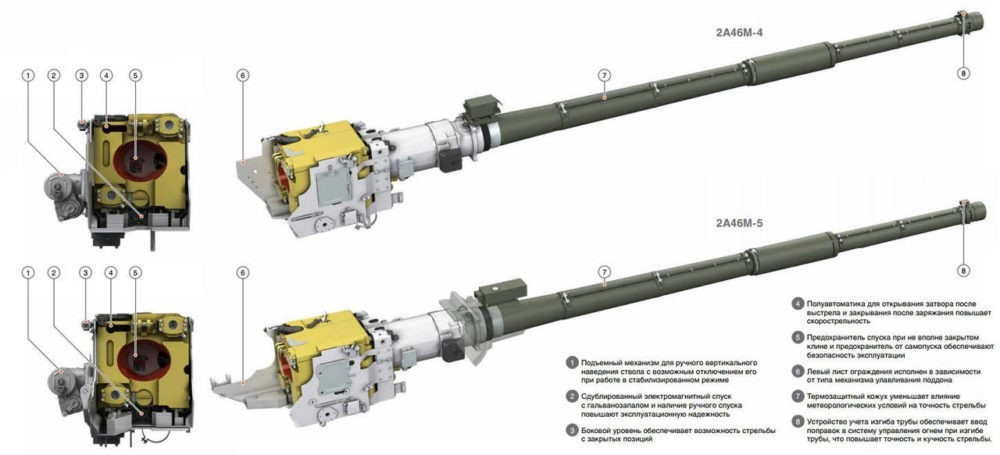 Пушка 2А46А-5 от Т-90МС